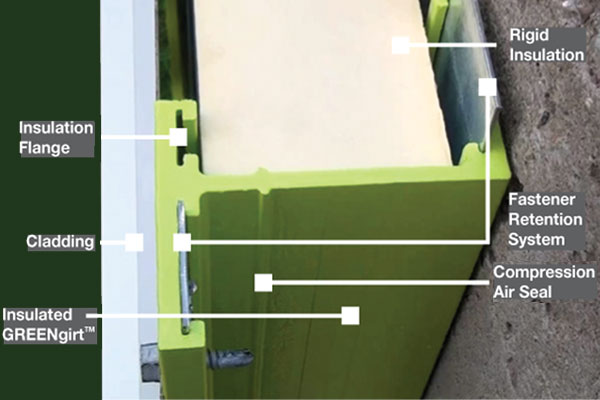 SMARTci™ GreenGirt™ Rainscreen Attachment